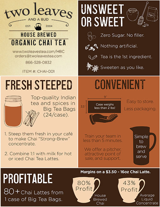Organic tea infographic on chai tea