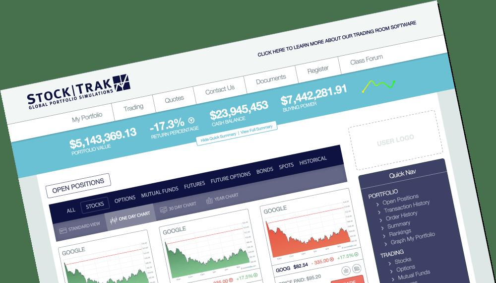 Com stock price