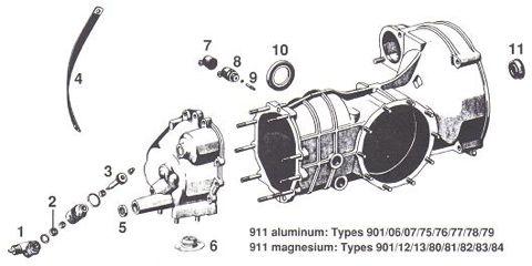 Porsche 911 Transmission Differential Components