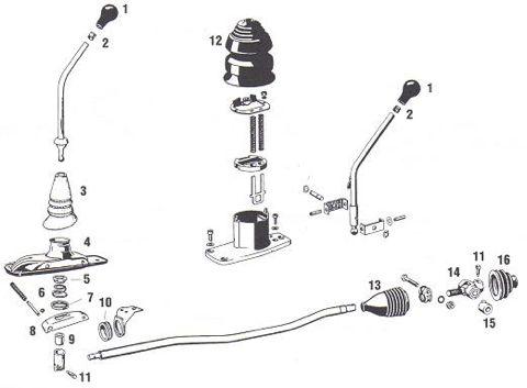 Porsche 911 Shift Lever