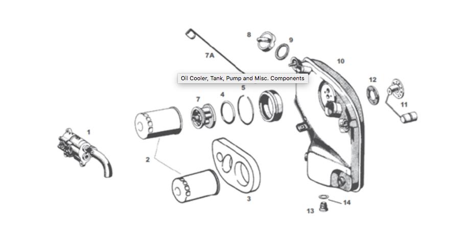 Porsche 911 Oil Cooler Tank and Pumps