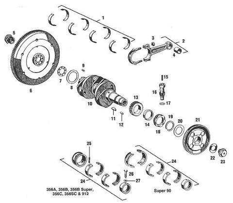 Porsche 912 Crankshaft and Bearings