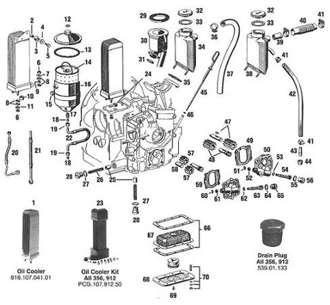 Porsche 912 Oil and Lubrication Systems