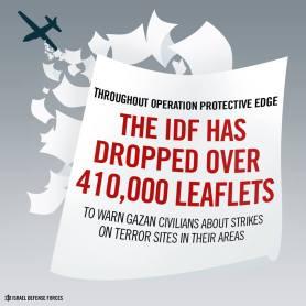 idf-leaflets