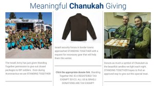 Chanukah donations