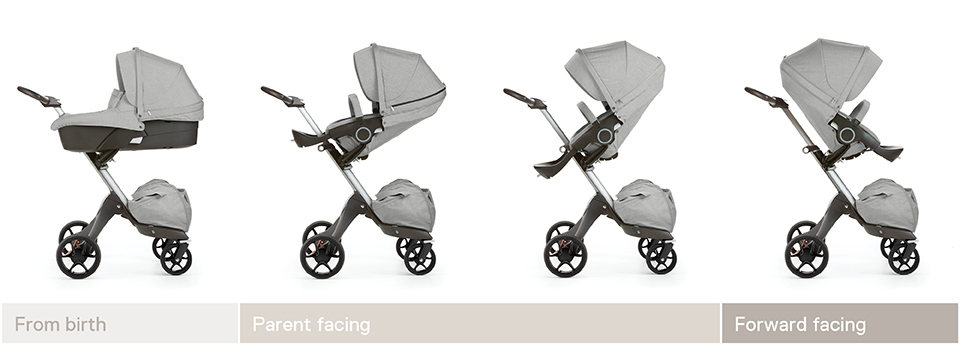 Stokke® Xplory® grow line 2016. New Wheels.