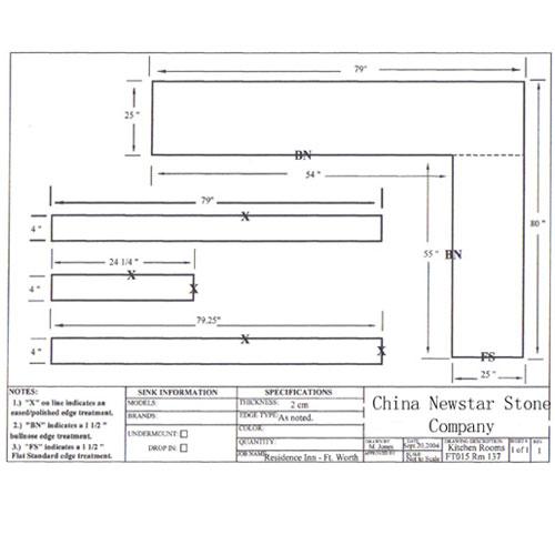 Kitchen Countertops Dimensions