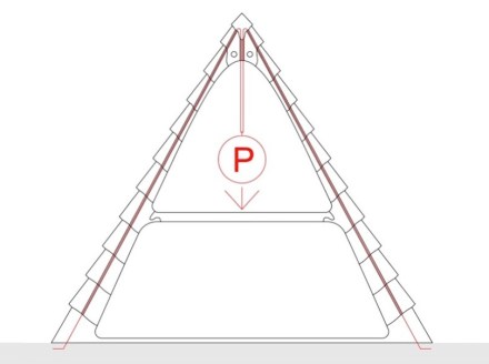 Due cavi di acciaio attraversano il triangolo di pietra: essi iniziano in basso da entrambi i lati, passano in alto fino alla pietra finale, dove ritornano indietro andando di nuovo in basso, ma questa volta esternamente alla pietra.