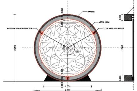 "Stone Group International: ""Kaleidoscope""."