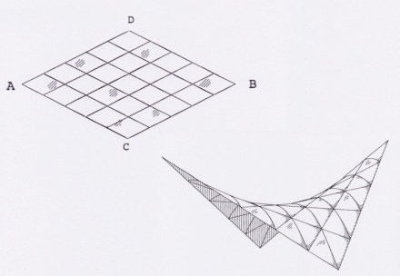 The hypar ensues when points A and B of a grid are extended upward while at the same time pulling points C and D down.