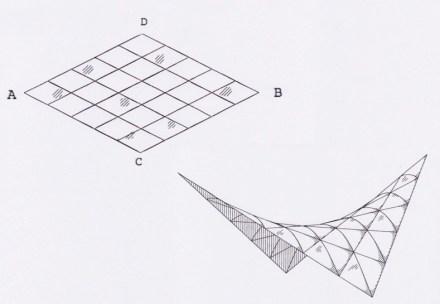 Un hypar se obtiene cuando se eleva un tramado de líneas en un gráfico en los puntos A y B y, al mismo tiempo, se empujan hacia abajo los puntos C y D.