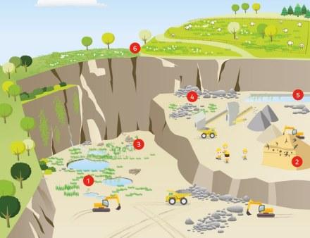 """Screenshot von der Webpage von """"Life in Quarries""""."""