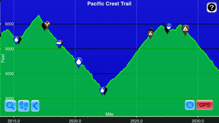 Elevation profile of PCT showing steep descent to Milk Creek followed by steep ascent