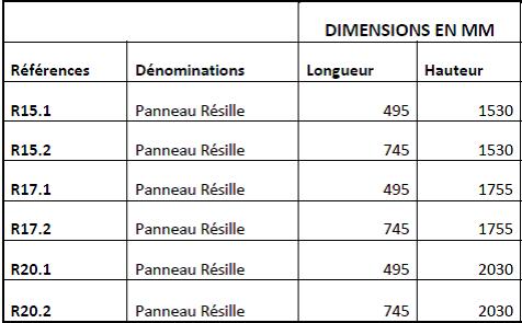 Dimensions Résilles Charm Line