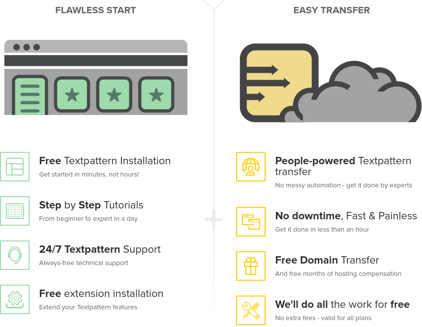 FasComet Textpattern Hosting Review – GET A FREE ACCOUNT OR SEO BUNDLE WITH 80% OFF : The Stunning Textpattern Cloud Hosting With 24/7/365 Support, Free CDN & SSD [Textpattern Hosting. Activate. Innovate]