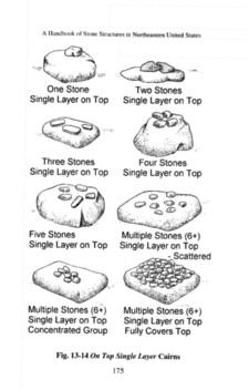 Handbook of Stone Structures