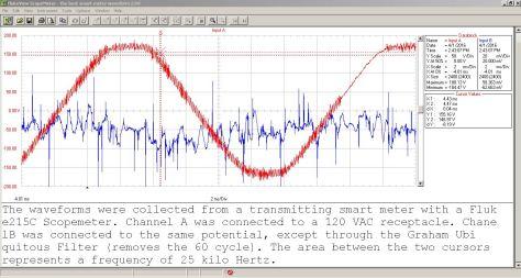 smart meter waveform