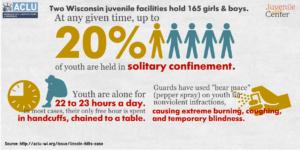 jlc-wisconsin-infographic
