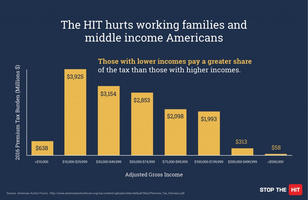 StoptheHIT_Infographic_Draft5a_regressive-05