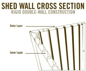 Lifetime 6411 Outdoor Shed Cross Section
