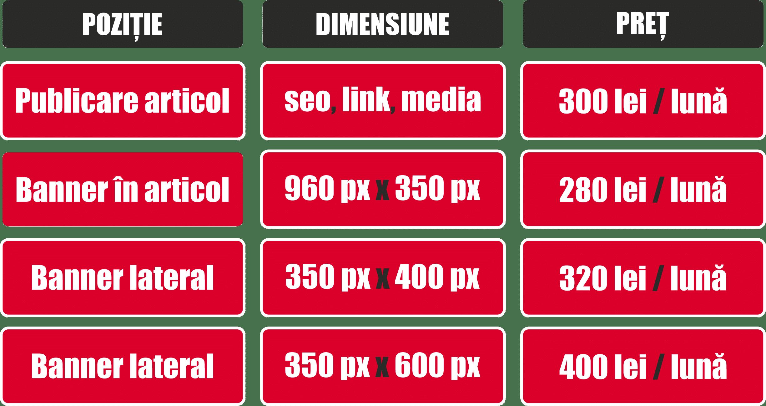 Prețuri