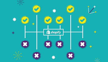 Ecommerce & Dropshipping Return Policy Templates [examples