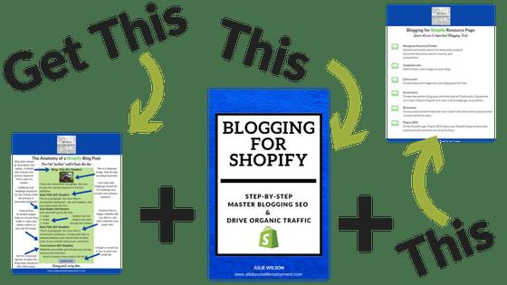 Blog Marketing Results