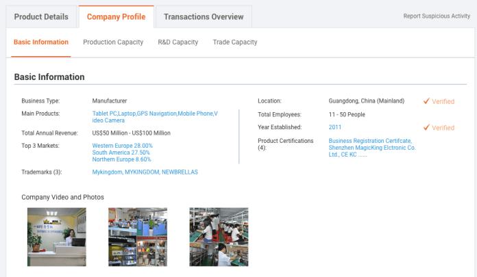 alibaba company profile returns