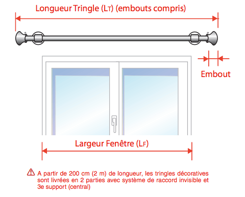 comment mesurer votre tringle decorative