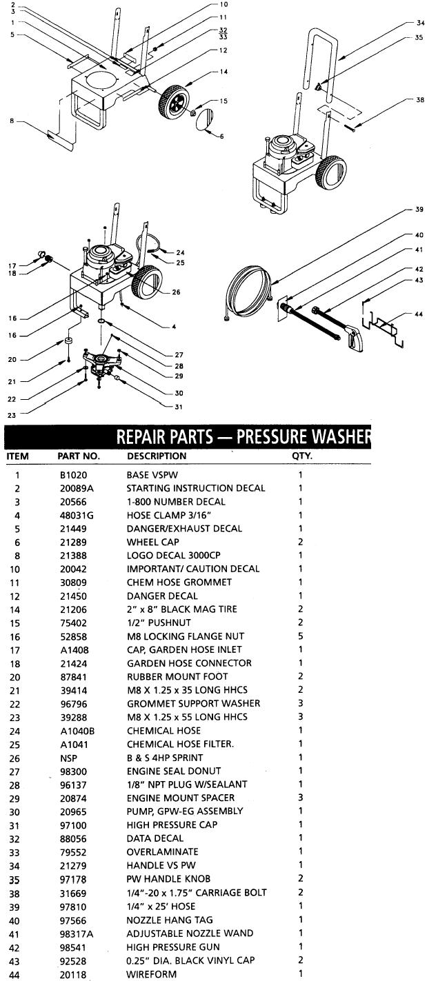 Generac pressure washer model 0778-0 replacement parts
