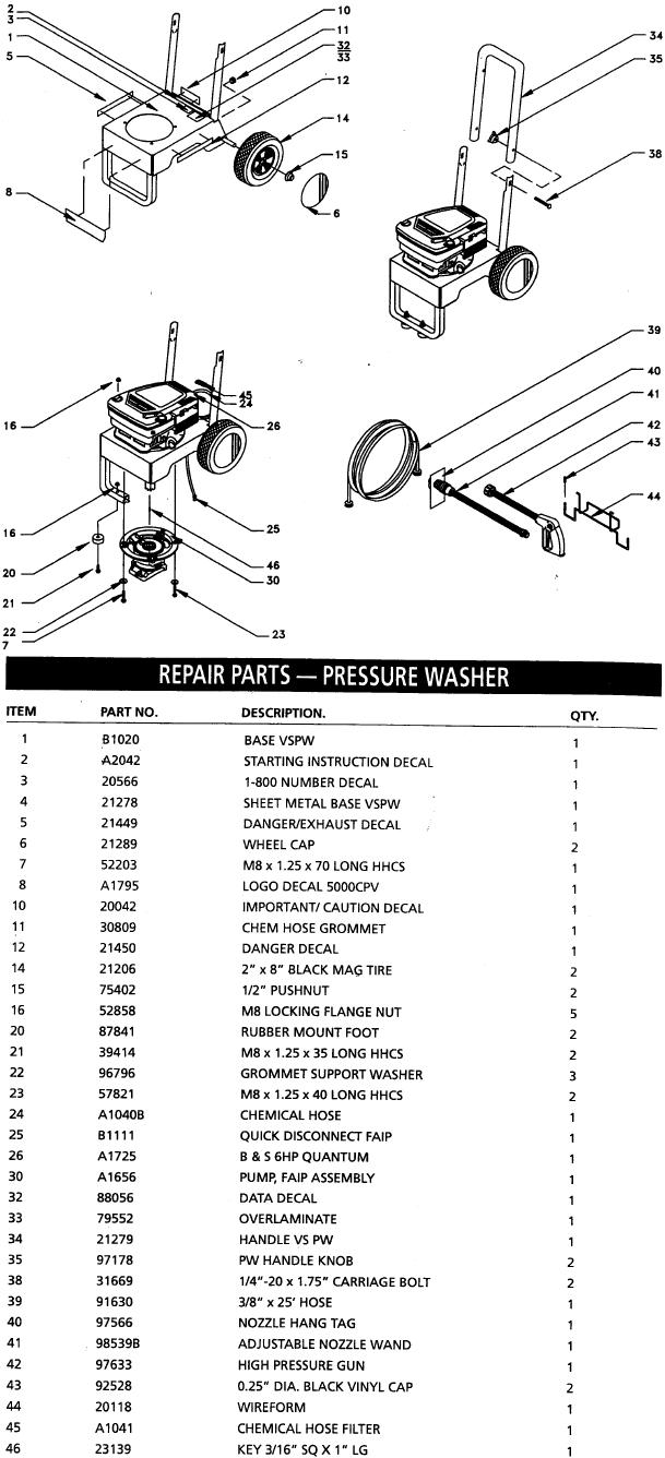 Generac pressure washer model 0796-0 replacement parts