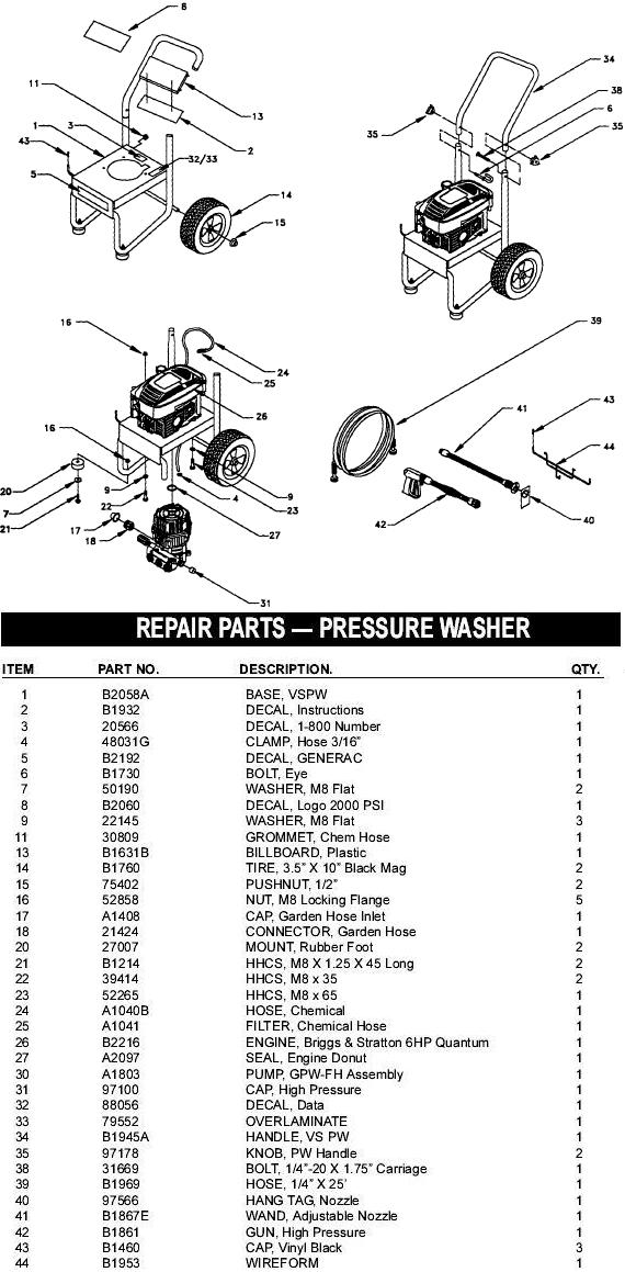 Sears Craftsman Pressure Washer 580677220 replacement
