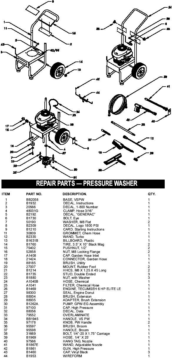 Generac pressure washer model 1139-0 replacemant parts