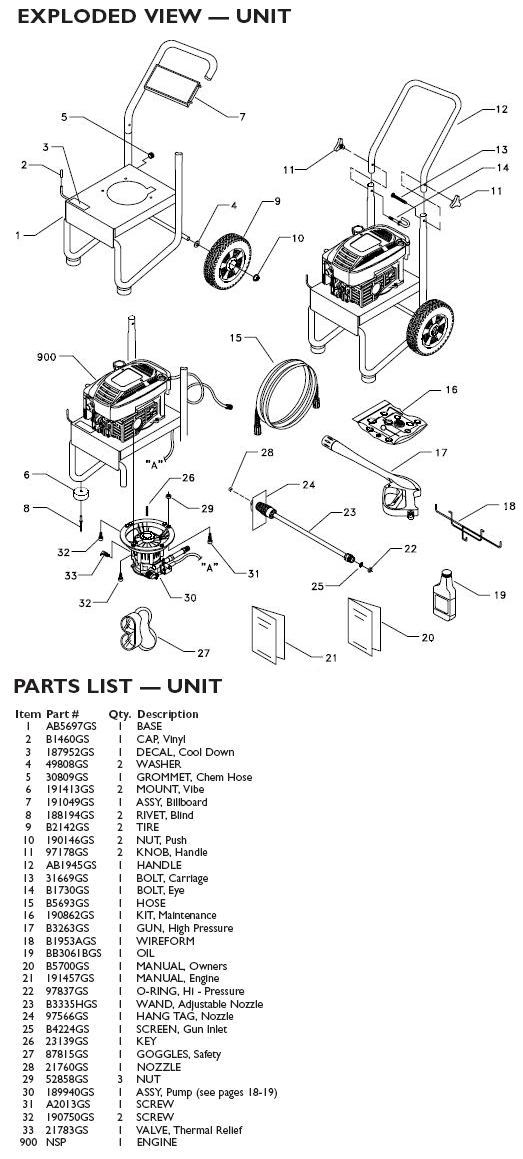 Generac pressure washer model 1439-1 replacement parts