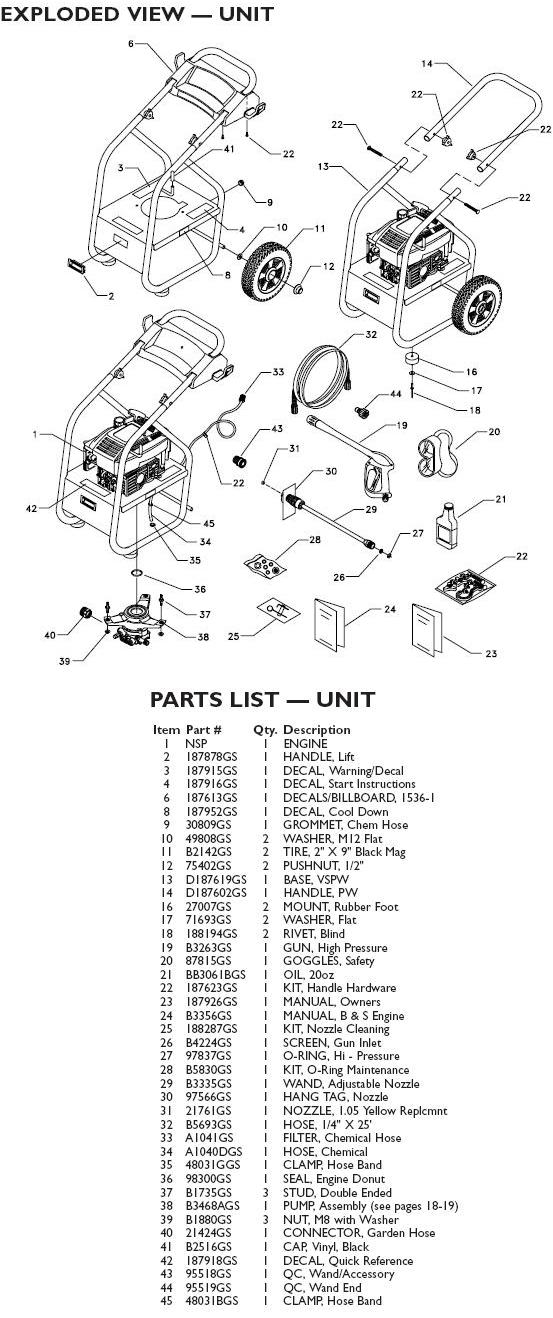 Generac pressure washer model 1536-1 replacement parts