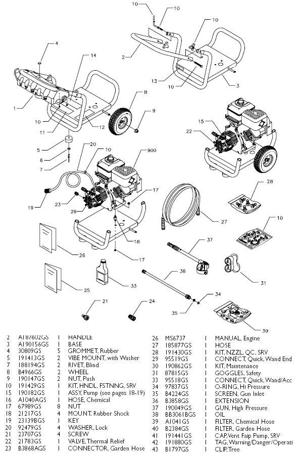 GENERAC Pressure washer MODEL 1676-1replacement parts