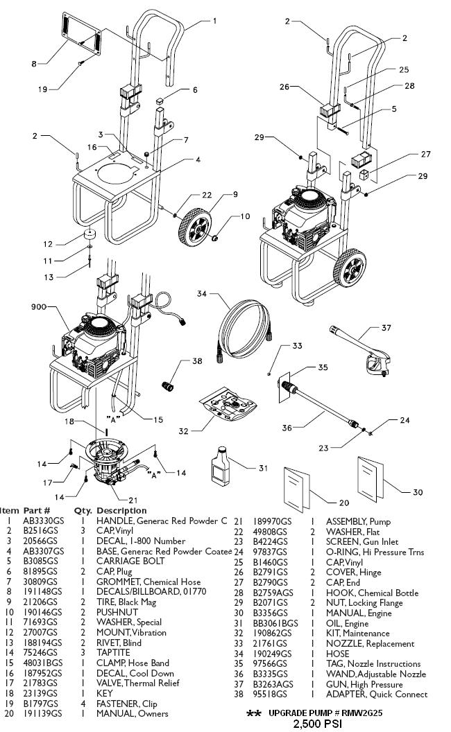 Generac pressure washer model 1770 replacement parts