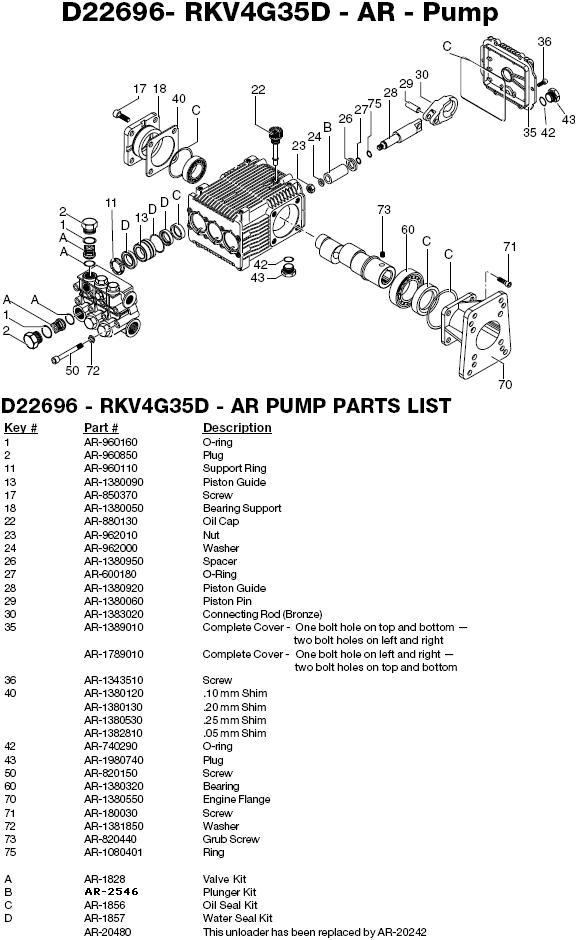 Devilbiss Excell pressure washer 3540SCHP parts breakdown