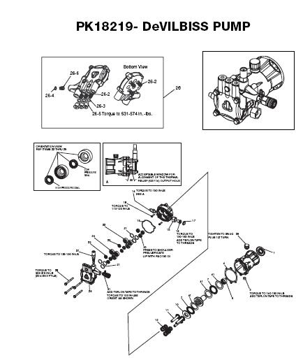 Delta Excell pressure washer D2400h-1 parts breakdown