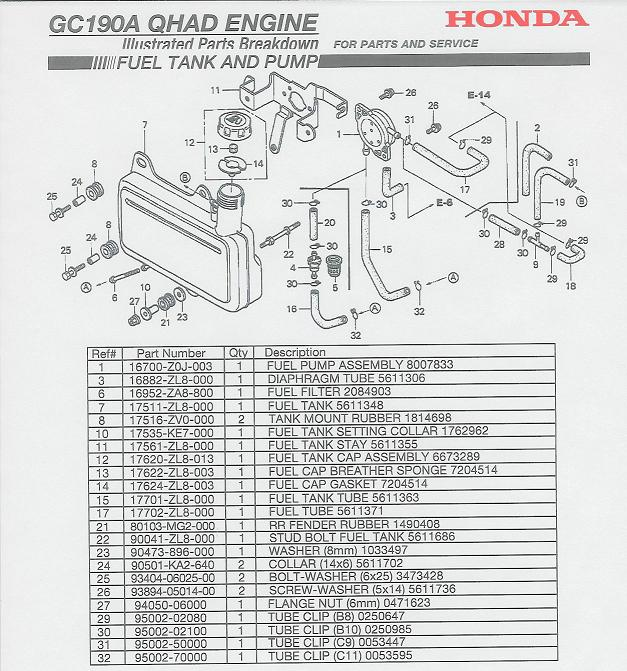 Honda Gx620 Ignition Wiring Diagram. Honda Gx390 Ignition