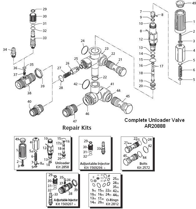 Honda Pressure Washer Pump Parts Diagram Reviewmotors Co