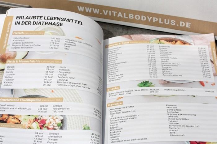 VitalbodyPLUS Stoffwechselkur-Erfahrungen mit Stoffwechseldiät