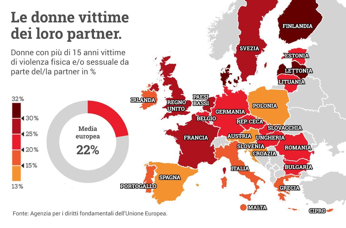 Dati violenza in Europa 2015