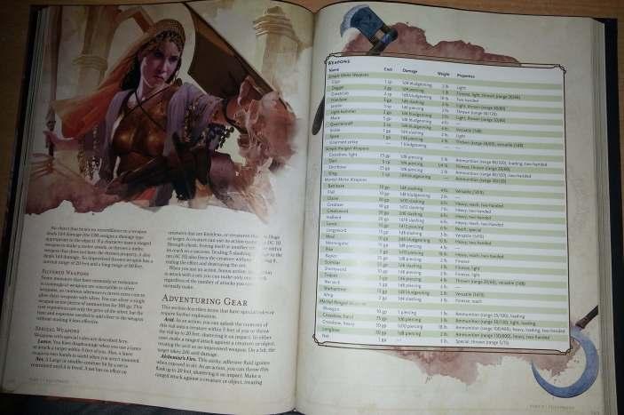 D&D 5a Edizione Tabella Armi
