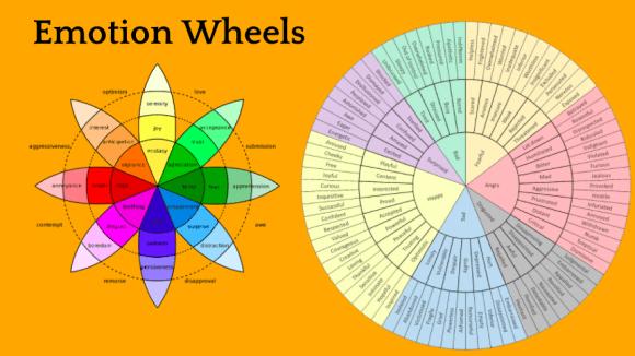 Il Problema con le parole immersione e divertimento di rugerfred sedda claudia pandolfi storie di ruolo giochi di ruolo Emotion Wheels
