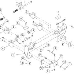 Curtis Snow Plow Wiring Diagram 13 Pin Trailer Uk New Chevy Gmc 1500 Western Unimount