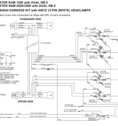 hiniker plow wiring harness 27 wiring diagram images hiniker plow wiring diagram hiniker snow plow wiring [ 975 x 809 Pixel ]