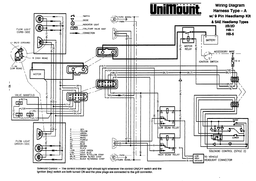 unimount wiring diagram harness type a