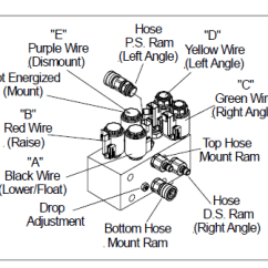 Western Unimount Relief Valve 2002 Ford Escape Parts Diagram New Meyer Xpress Empty Body Angling Block Plow Pump E68 E88 Conversion Kit Instructions