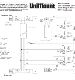 western wiring diagram schema wiring diagrams 9 pin serial wiring diagram 9 pin motor wiring diagram [ 1020 x 837 Pixel ]